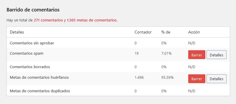 Comentarios. Liempieza de la base de datos
